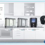 Water Purifier And Its Wide Application